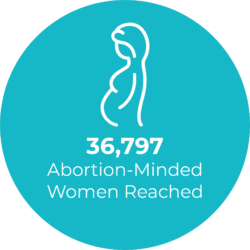 Website-Impact_Icons_Abortion-minded Women Reached