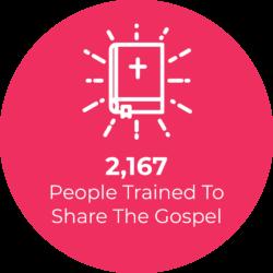 Website_Icons_Impact_GospelTrainedpeople